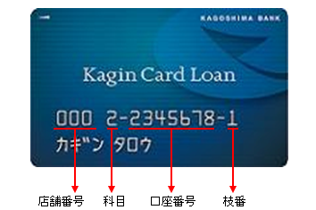 cardloanqa.png